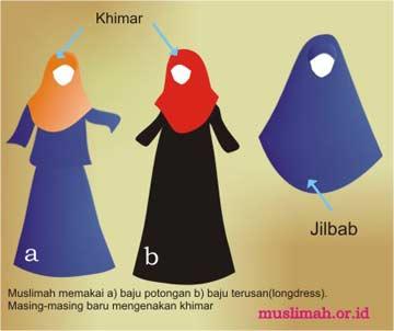 Pakailah Jilbab